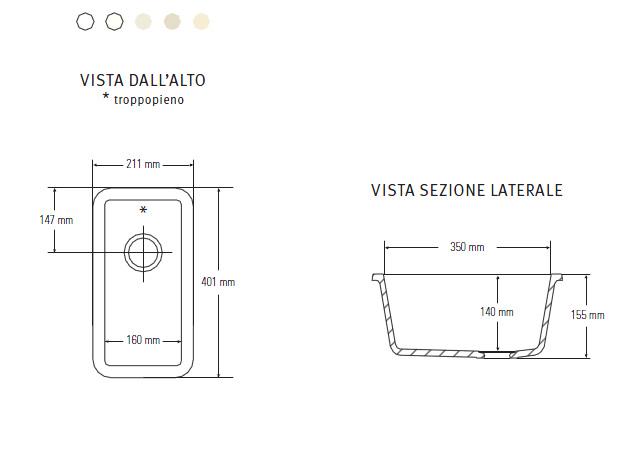 Dimensioni lavandino cucina finest mobile con lavello - Lavello cucina dimensioni ...