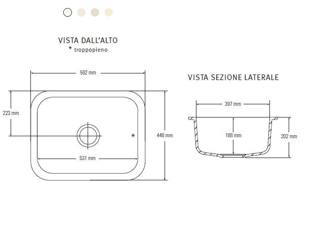 misure lavandino cucina ~ ispirazione design casa - Dimensioni Lavelli Cucina